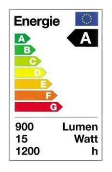 Energieeffizienzklasse, Abbildungsbeispiel